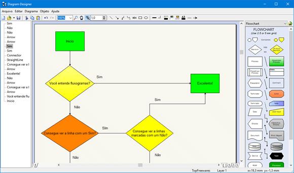 Top 5 programas gratuitos para criar diagramas 5 freemind ccuart Image collections