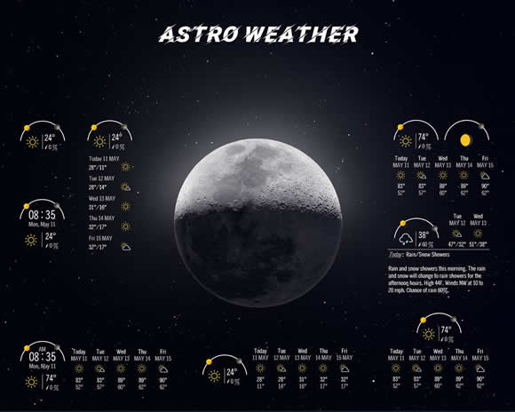 astro weather rainmeter