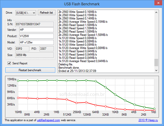 usbflash benchmark
