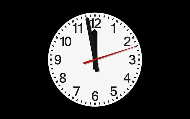 analog din clock